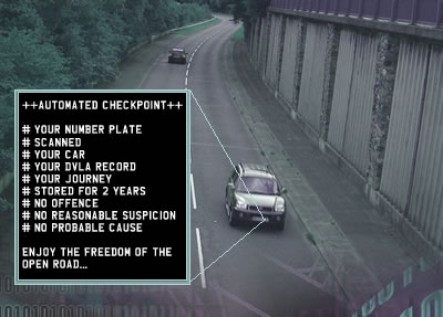 ANPR - Automated Checkpoint